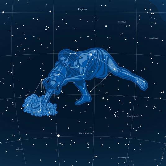 VÍZÖNTŐ csillagkép