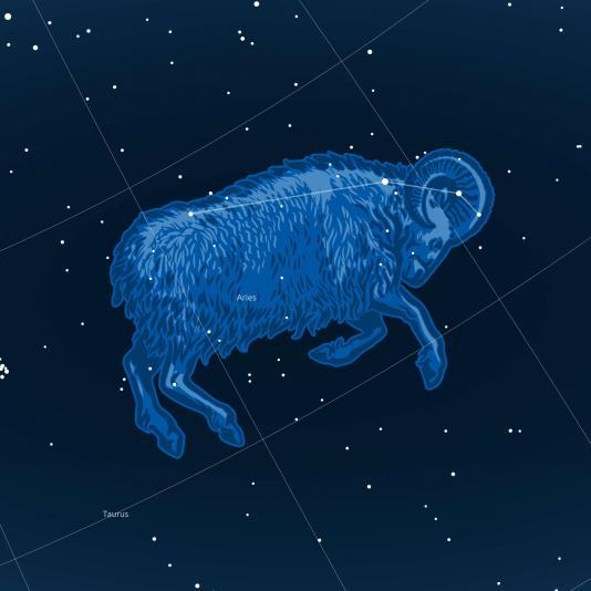 KOS csillagkép